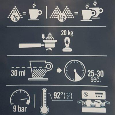 simboluri-cafea