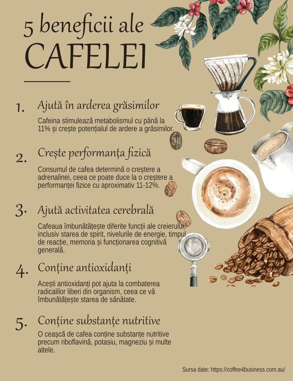 Cum te ajută cafeaua să arzi mai bine grăsimile