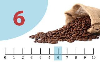 intensitate cafea lavazza