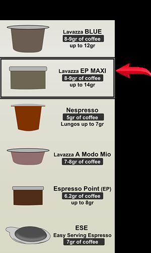 infografic capsule point